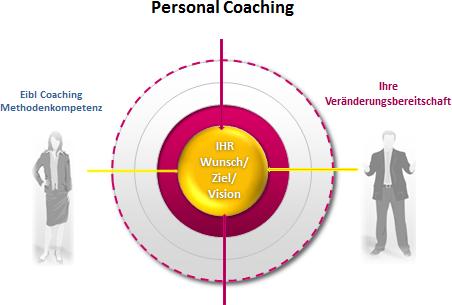 personal-coaching-1